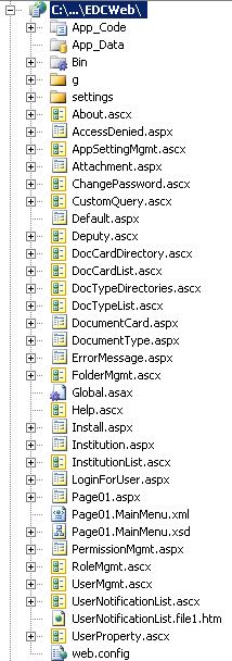 EDCWeb project files